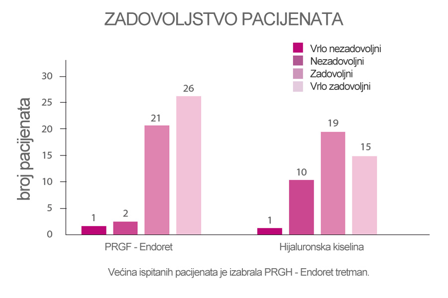 graf1a